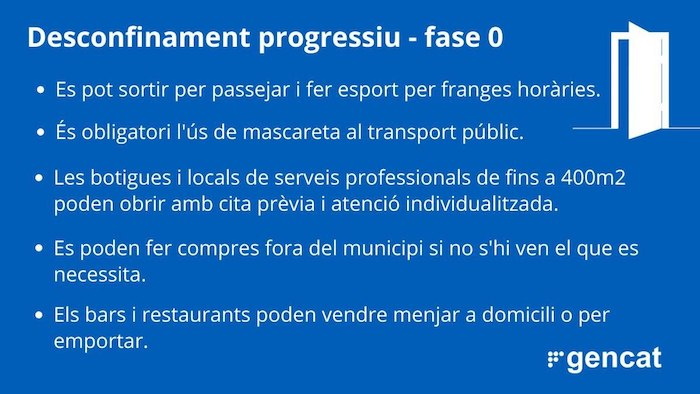 FASES DEL DESCONFINAMENT - FASE 0