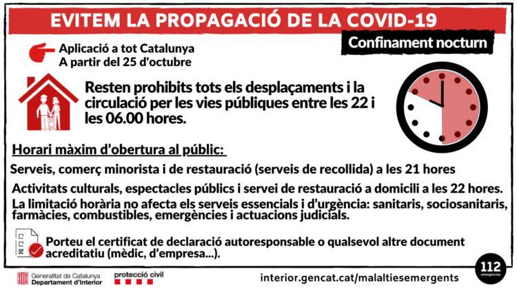Toc de queda -Confinament nocturn-estat dalarma catalunya